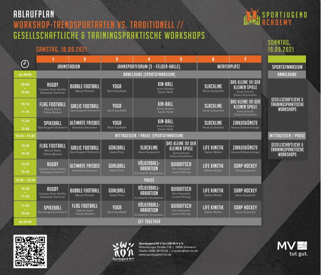 Sportjugend Academy 2021 - Workshops